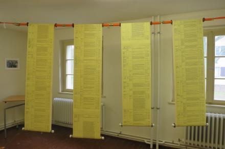 Unterschriftenliste Ausstellung 2017